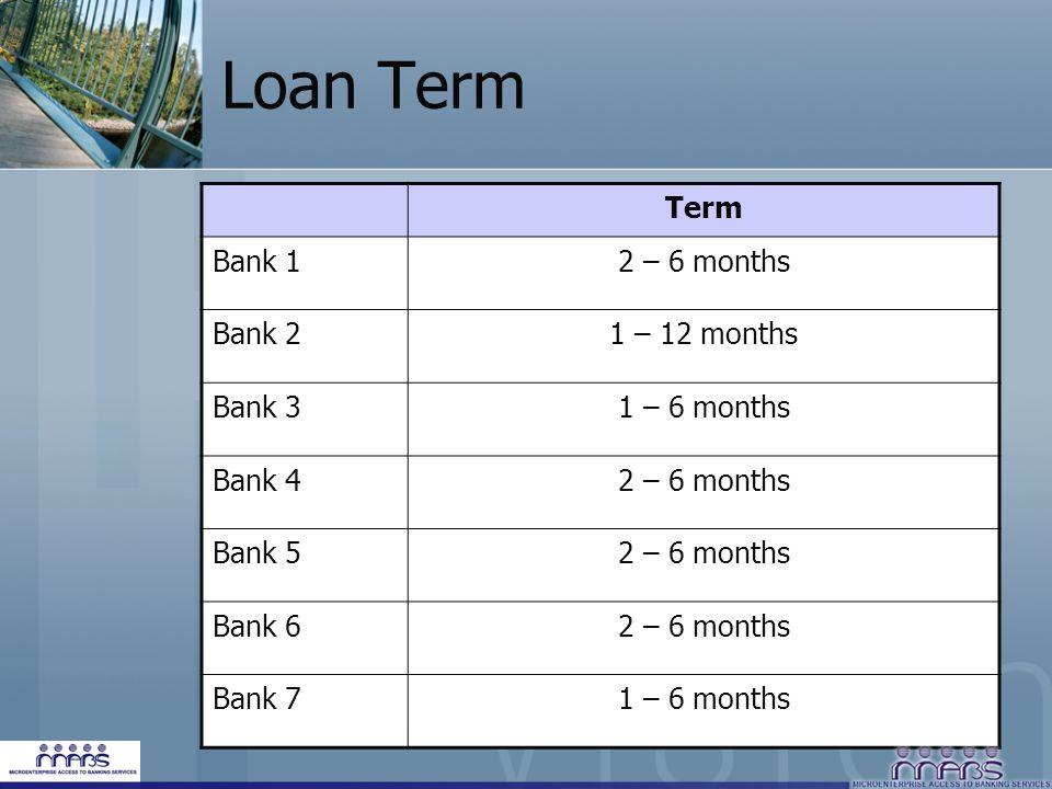 Loan Term Term Bank 12 – 6 months Bank 21 – 12 months Bank 31 – 6 months Bank 42 – 6 months Bank 52 – 6 months Bank 62 – 6 months Bank 71 – 6 months