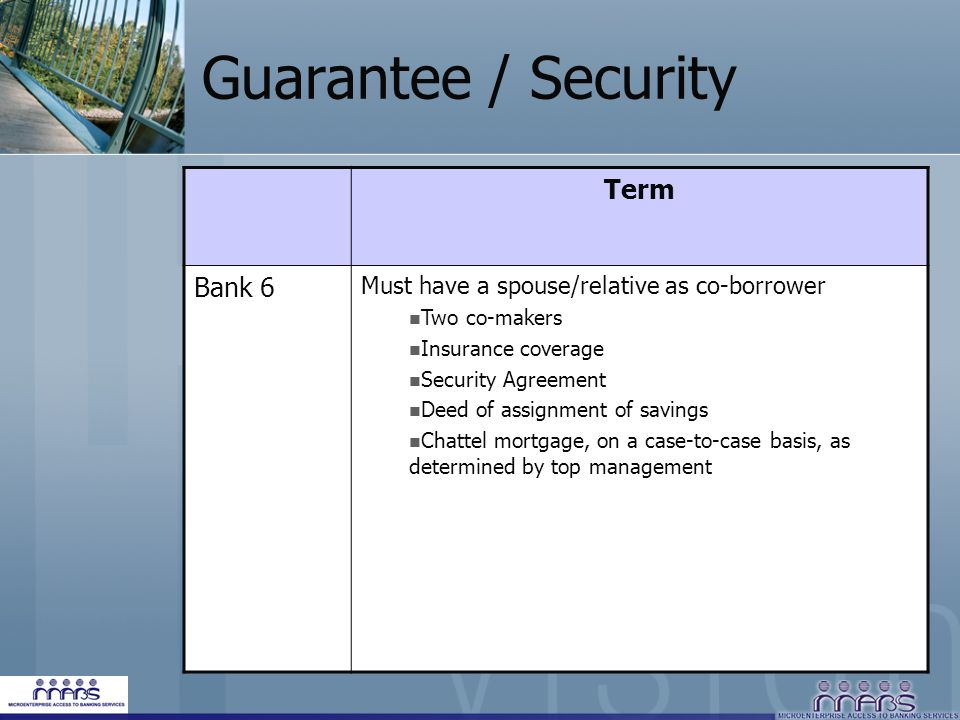 Guarantee / Security Term Bank 6 Must have a spouse/relative as co-borrower Two co-makers Insurance coverage Security Agreement Deed of assignment of savings Chattel mortgage, on a case-to-case basis, as determined by top management