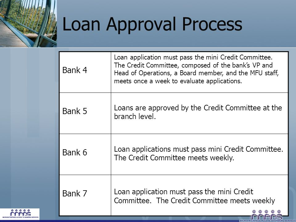 Loan Approval Process Bank 4 Loan application must pass the mini Credit Committee.