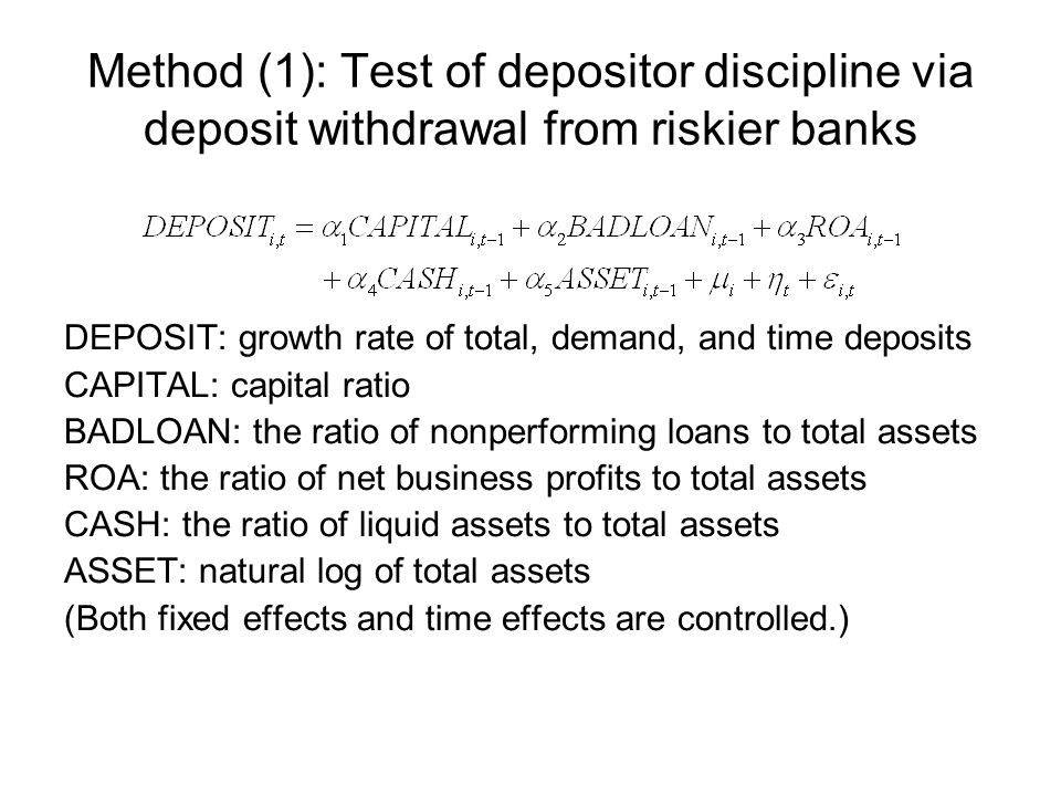 Method (1): Test of depositor discipline via deposit withdrawal from riskier banks DEPOSIT: growth rate of total, demand, and time deposits CAPITAL: capital ratio BADLOAN: the ratio of nonperforming loans to total assets ROA: the ratio of net business profits to total assets CASH: the ratio of liquid assets to total assets ASSET: natural log of total assets (Both fixed effects and time effects are controlled.)