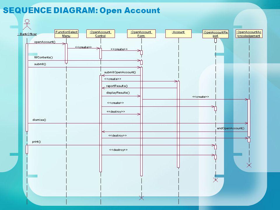 SEQUENCE DIAGRAM: Open Account