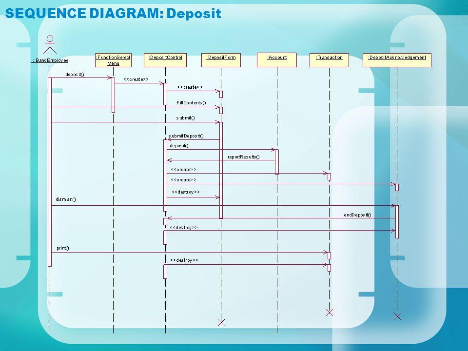 SEQUENCE DIAGRAM: Deposit