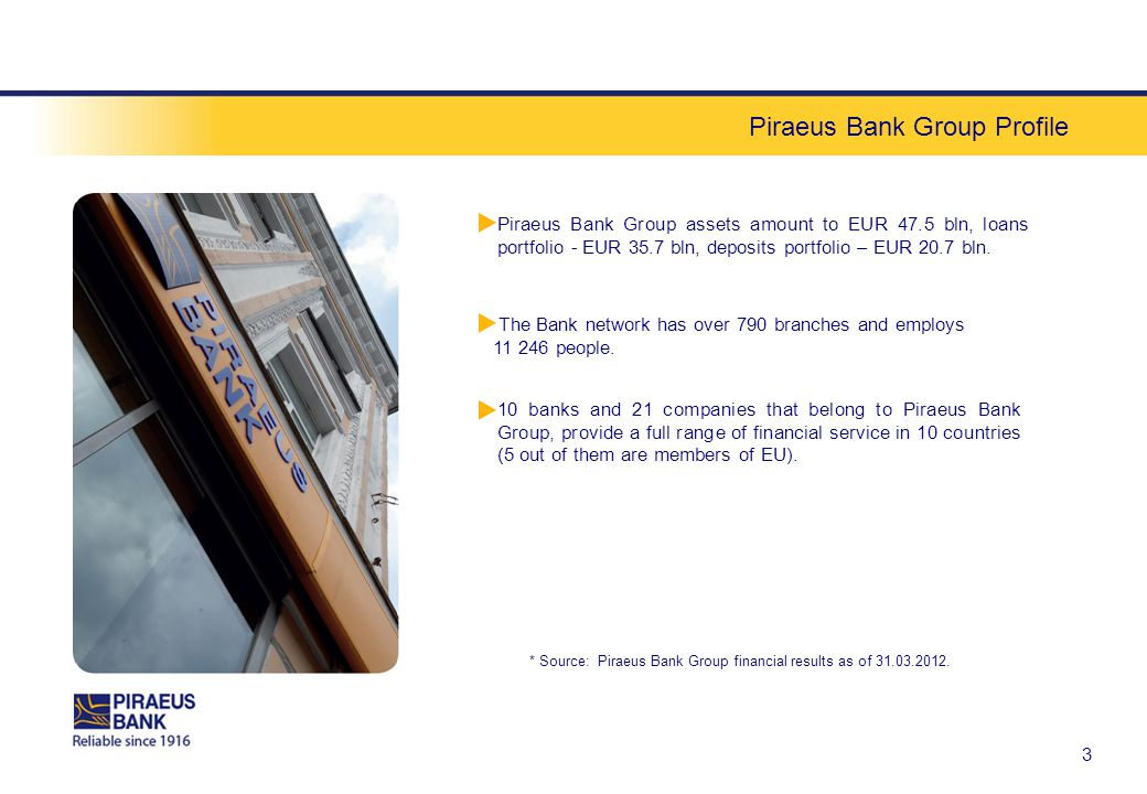 Piraeus Bank Group Profile 3 Piraeus Bank Group assets amount to EUR 47.5 bln, loans portfolio - EUR 35.7 bln, deposits portfolio – EUR 20.7 bln.