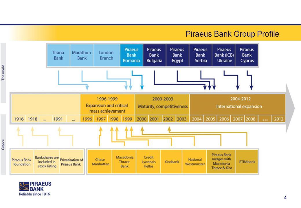 Piraeus Bank Group Profile 4