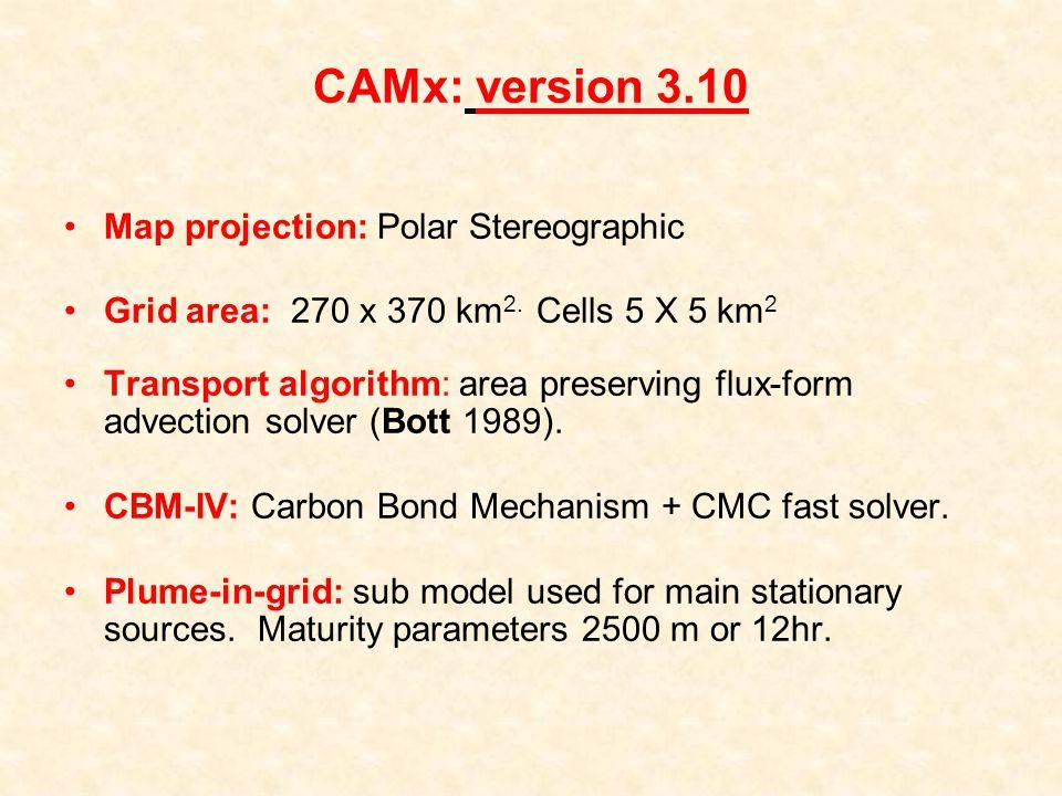 CAMx: version 3.10 Map projection: Polar Stereographic Grid area: 270 x 370 km 2. Cells 5 X 5 km 2 Transport algorithm: area preserving flux-form adve
