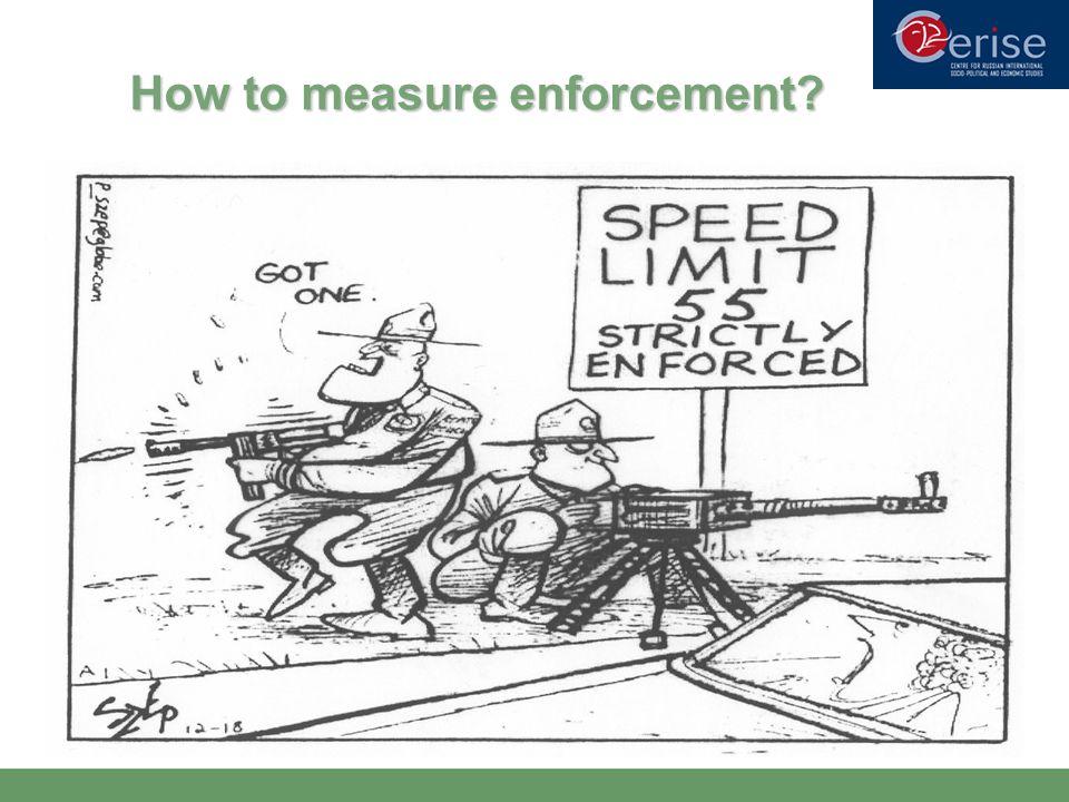 How to measure enforcement?