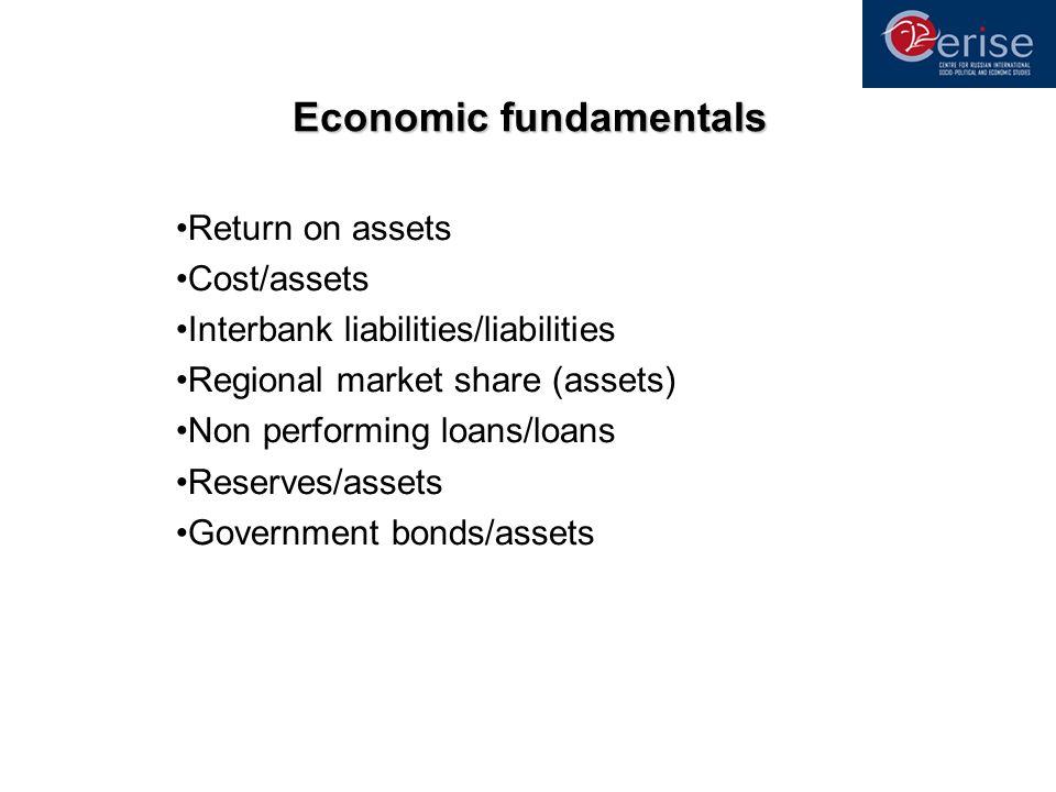 Economic fundamentals Return on assets Cost/assets Interbank liabilities/liabilities Regional market share (assets) Non performing loans/loans Reserves/assets Government bonds/assets