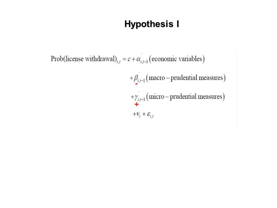 Hypothesis I - +