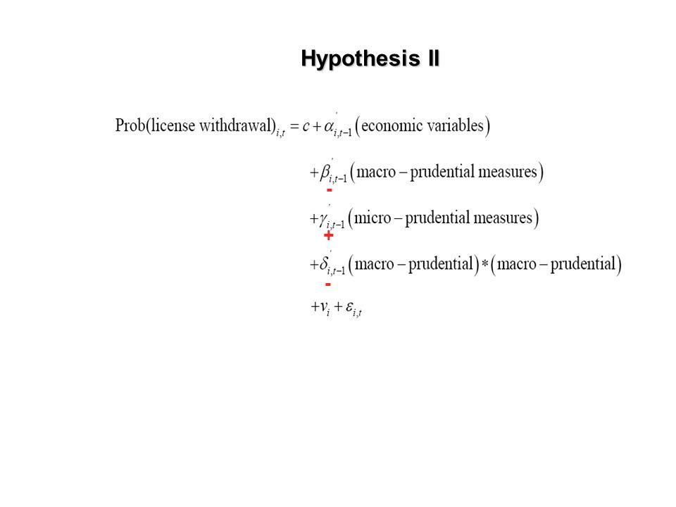 Hypothesis II - + -