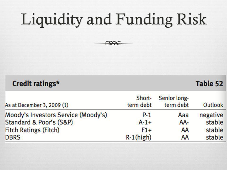 Liquidity and Funding RiskLiquidity and Funding Risk