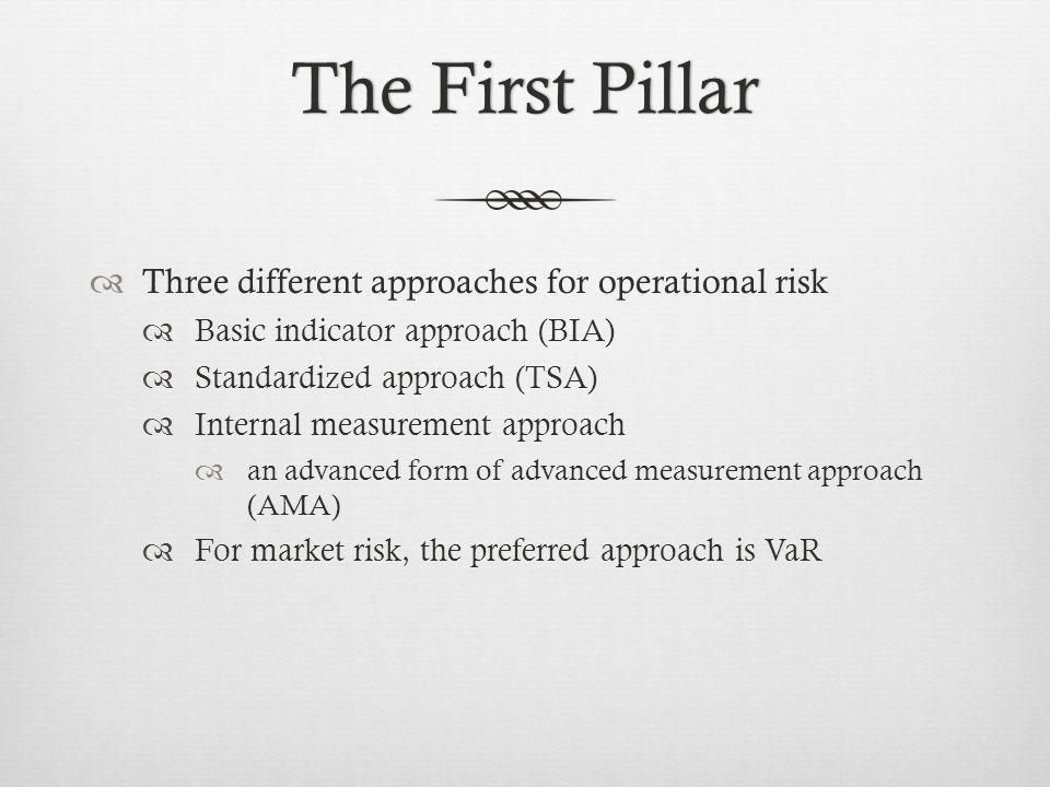 The First PillarThe First Pillar Three different approaches for operational risk Basic indicator approach (BIA) Standardized approach (TSA) Internal measurement approach an advanced form of advanced measurement approach (AMA) For market risk, the preferred approach is VaR