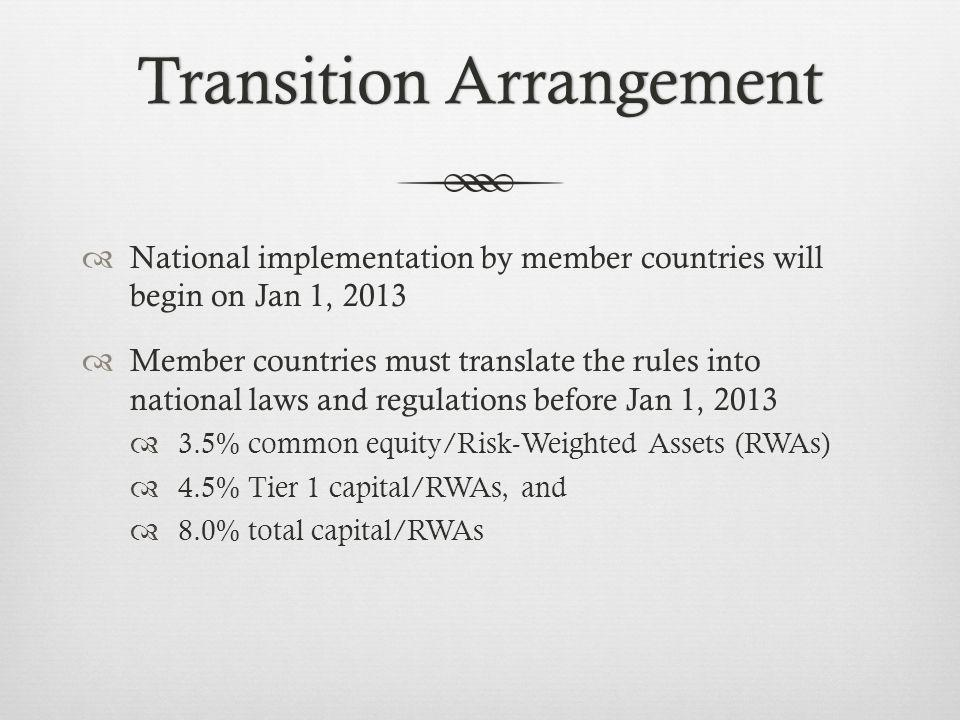 Transition ArrangementTransition Arrangement National implementation by member countries will begin on Jan 1, 2013 Member countries must translate the rules into national laws and regulations before Jan 1, 2013 3.5% common equity/Risk-Weighted Assets (RWAs) 4.5% Tier 1 capital/RWAs, and 8.0% total capital/RWAs
