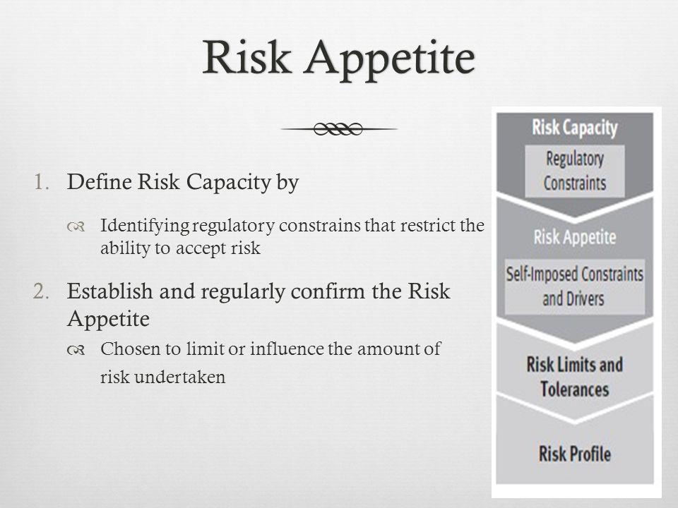 Risk AppetiteRisk Appetite 1.Define Risk Capacity by Identifying regulatory constrains that restrict the ability to accept risk 2.Establish and regularly confirm the Risk Appetite Chosen to limit or influence the amount of risk undertaken