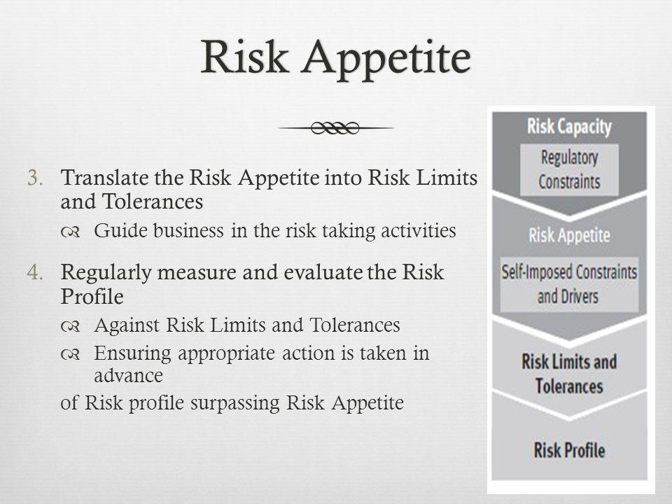 Risk AppetiteRisk Appetite 3.Translate the Risk Appetite into Risk Limits and Tolerances Guide business in the risk taking activities 4.Regularly measure and evaluate the Risk Profile Against Risk Limits and Tolerances Ensuring appropriate action is taken in advance of Risk profile surpassing Risk Appetite