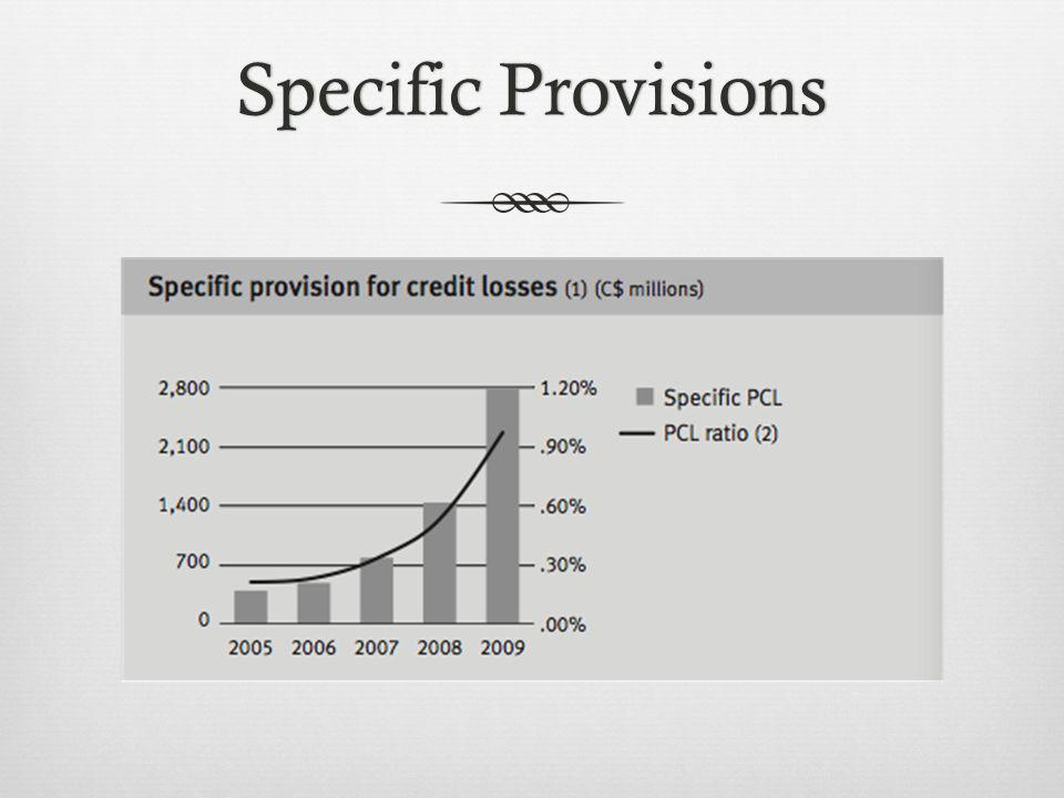 Specific ProvisionsSpecific Provisions