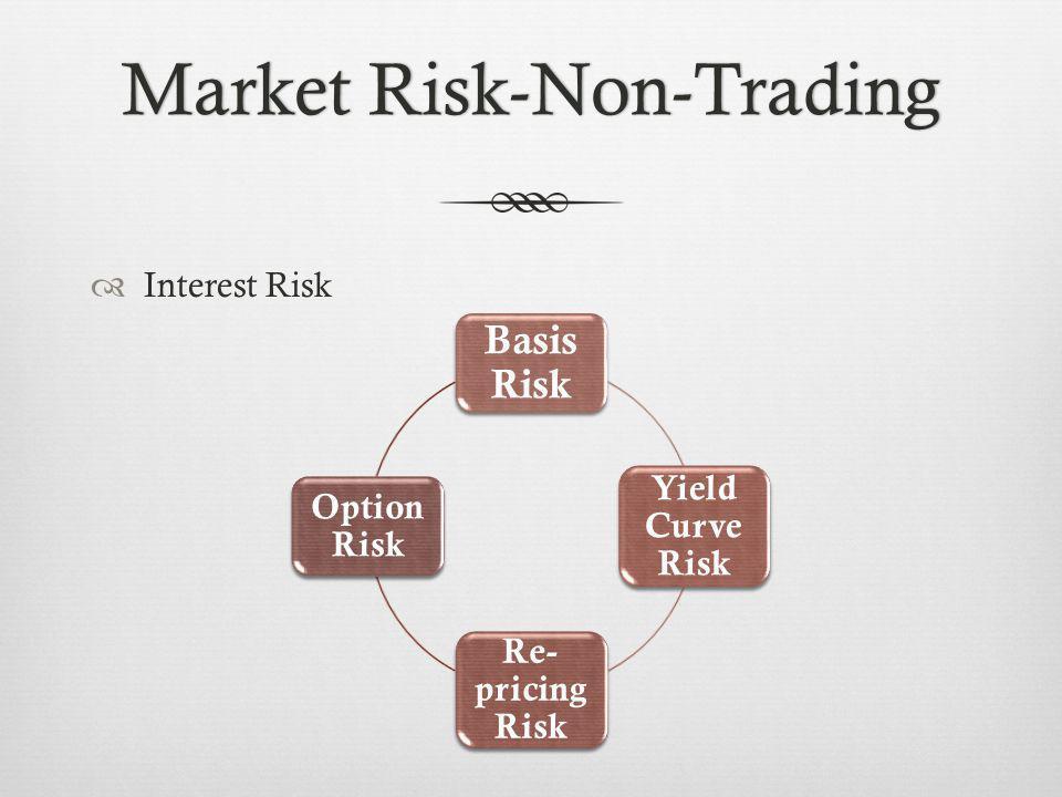 Market Risk-Non-TradingMarket Risk-Non-Trading Interest Risk Basis Risk Yield Curve Risk Re- pricing Risk Option Risk