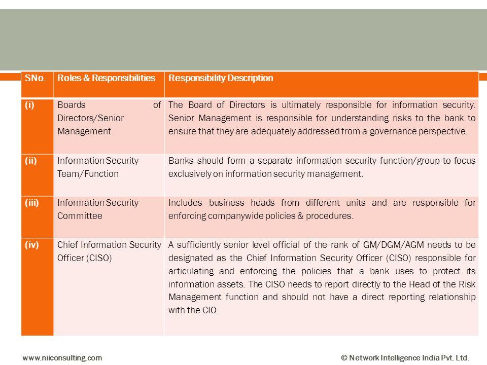 SNo.Roles & ResponsibilitiesResponsibility Description (i) Boards of Directors/Senior Management The Board of Directors is ultimately responsible for
