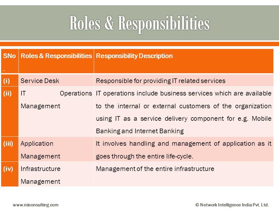 SNo. Roles & ResponsibilitiesResponsibility Description (i)Service DeskResponsible for providing IT related services (ii) IT Operations Management IT