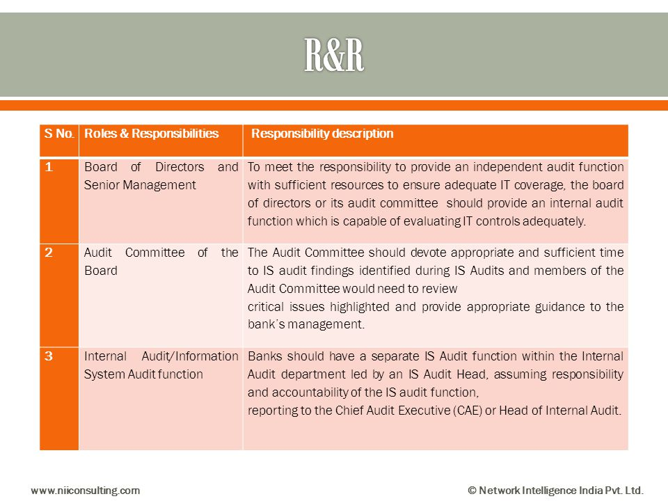 S No.Roles & Responsibilities Responsibility description 1 Board of Directors and Senior Management To meet the responsibility to provide an independe