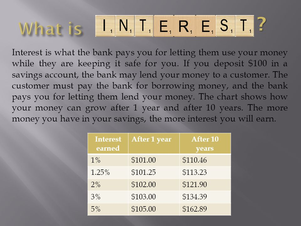 Interest is what the bank pays you for letting them use your money while they are keeping it safe for you. If you deposit $100 in a savings account, t
