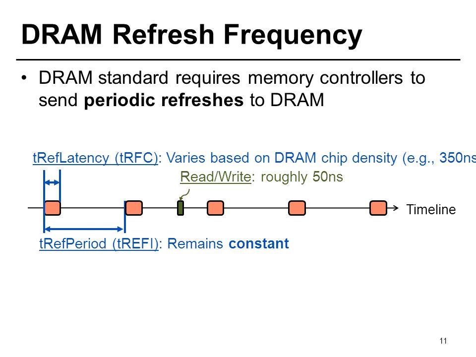 DRAM Refresh Frequency DRAM standard requires memory controllers to send periodic refreshes to DRAM 11 tRefPeriod (tREFI): Remains constant tRefLatenc