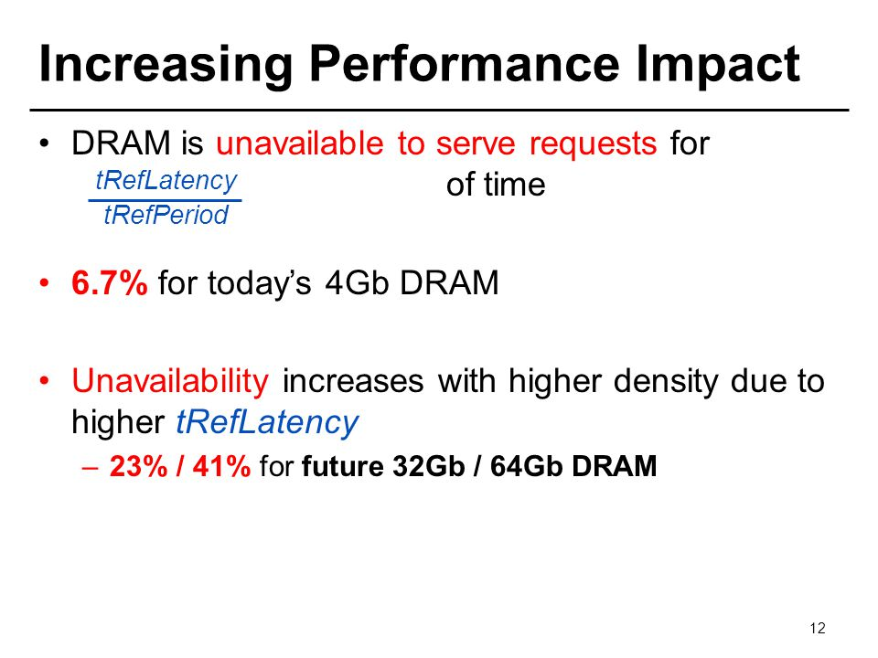 Increasing Performance Impact DRAM is unavailable to serve requests for of time 6.7% for todays 4Gb DRAM Unavailability increases with higher density