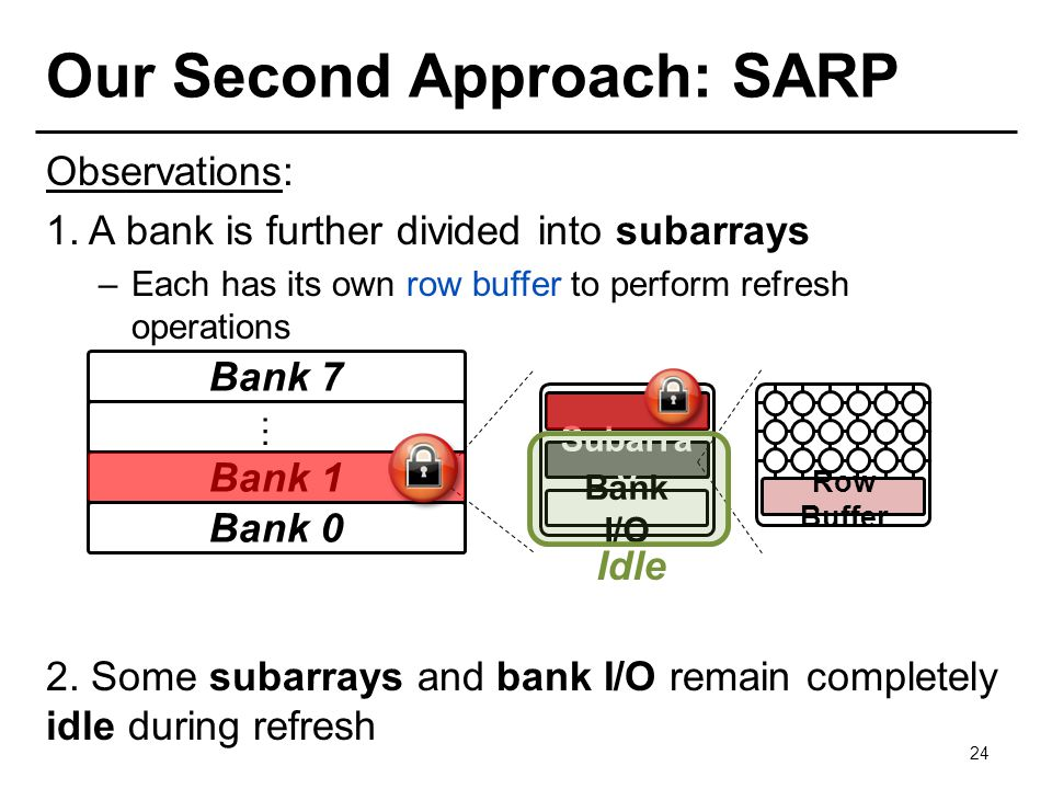 Our Second Approach: SARP Observations: 1. A bank is further divided into subarrays –Each has its own row buffer to perform refresh operations 2. Some