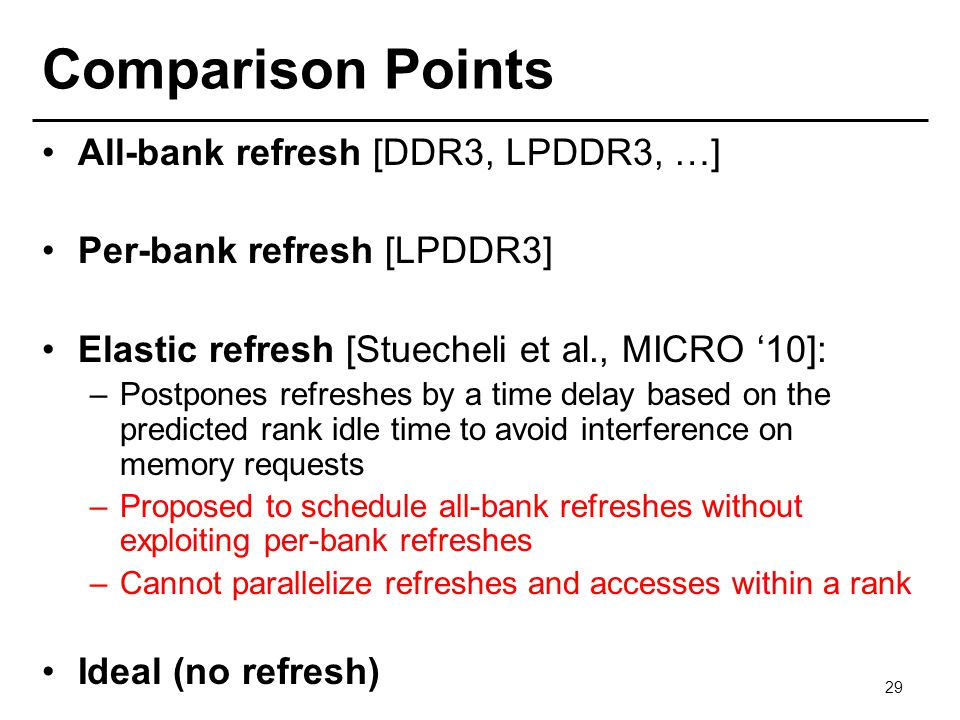 Comparison Points All-bank refresh [DDR3, LPDDR3, …] Per-bank refresh [LPDDR3] Elastic refresh [Stuecheli et al., MICRO 10]: –Postpones refreshes by a