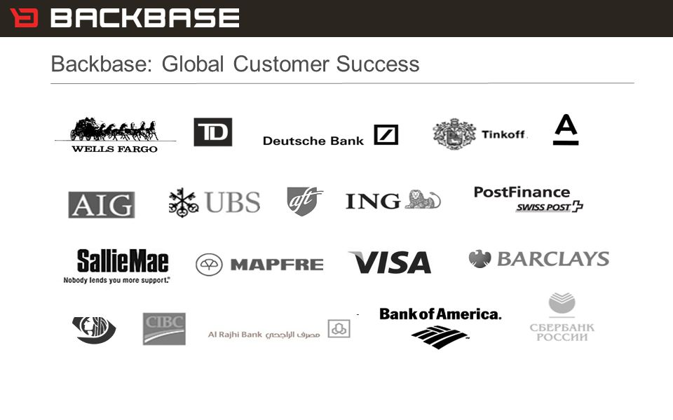 Customer Experience Solutions. Delivered. 8 Backbase: Global Customer Success