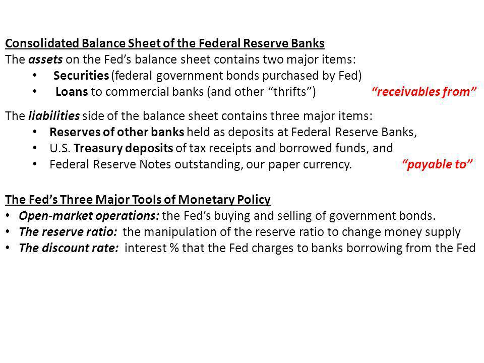 Consolidated Balance Sheet of the Federal Reserve Banks The assets on the Feds balance sheet contains two major items: Securities (federal government