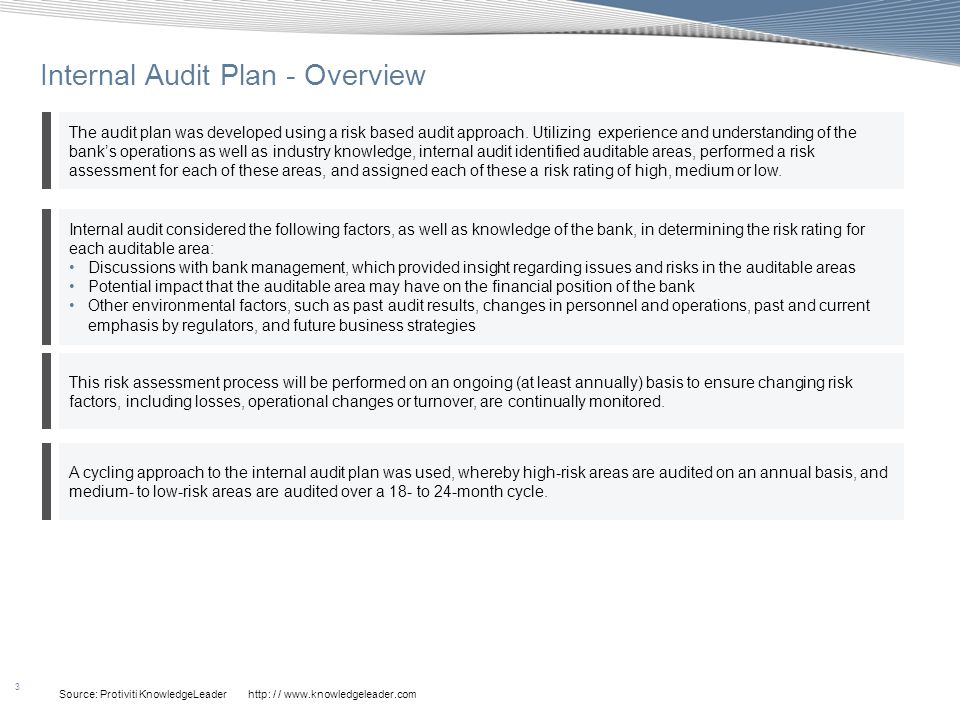 3 Source: Protiviti KnowledgeLeader http: / / www.knowledgeleader.com Internal Audit Plan - Overview The audit plan was developed using a risk based audit approach.