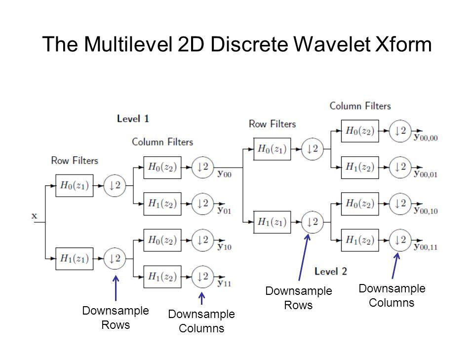 The Multilevel 2D Discrete Wavelet Xform Downsample Rows Downsample Columns Downsample Rows Downsample Columns