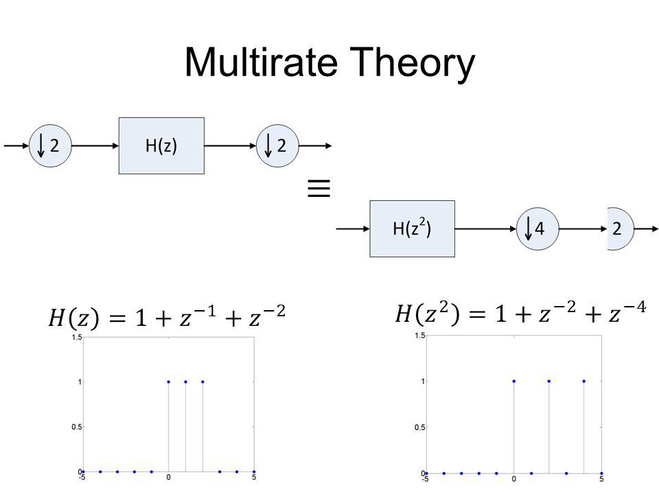Multirate Theory