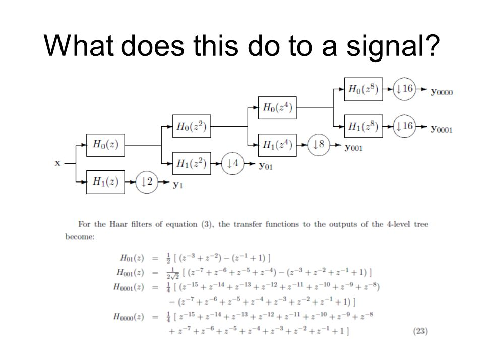 What does this do to a signal?