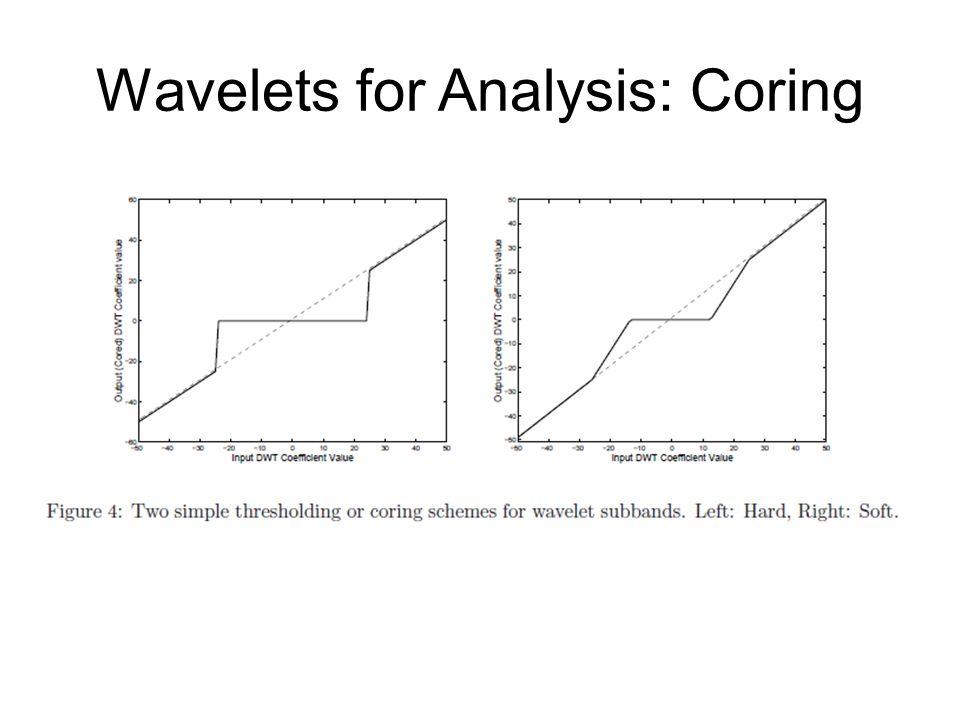 Wavelets for Analysis: Coring
