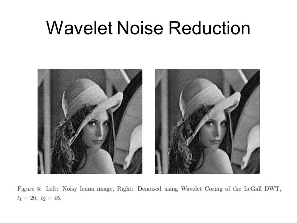 Wavelet Noise Reduction