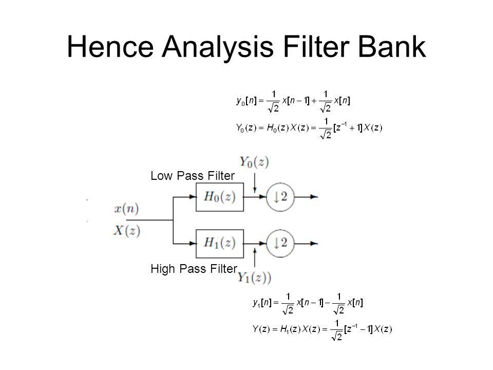 Hence Analysis Filter Bank Low Pass Filter High Pass Filter
