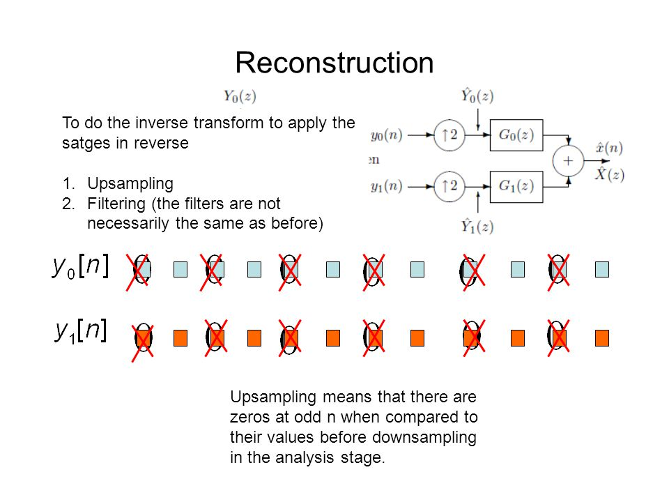 Upsampling means that there are zeros at odd n when compared to their values before downsampling in the analysis stage. Reconstruction To do the inver