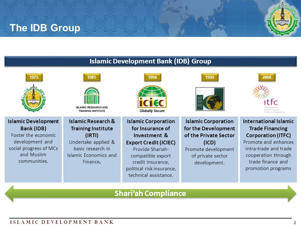 Islamic Development BanK 13 IDBs Action Plan on Road Safety Build internal capacity and awareness.