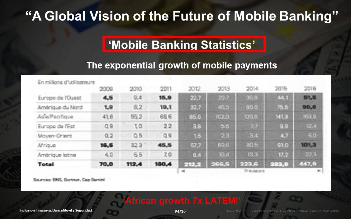 A Global Vision of the Future of Mobile Banking Mobile Banking Statistics The exponential growth of mobile payments African growth 7x LATEM.