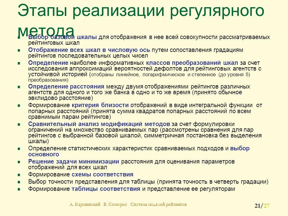 А. Карминский В.