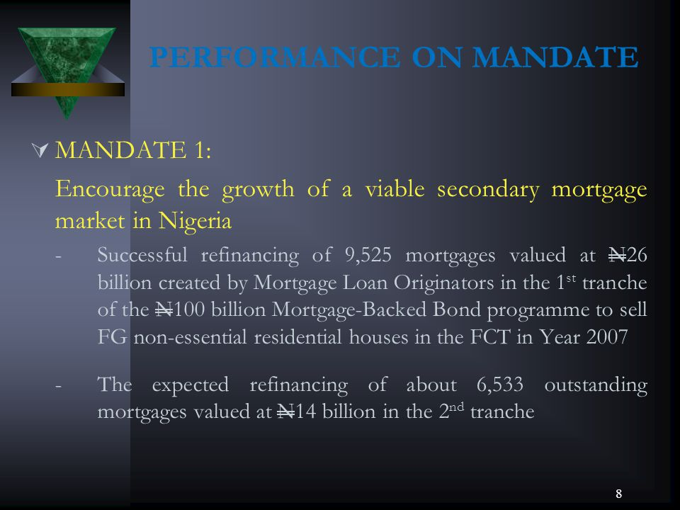 PERFORMANCE ON MANDATE MANDATE 1: Encourage the growth of a viable secondary mortgage market in Nigeria -Successful refinancing of 9,525 mortgages val