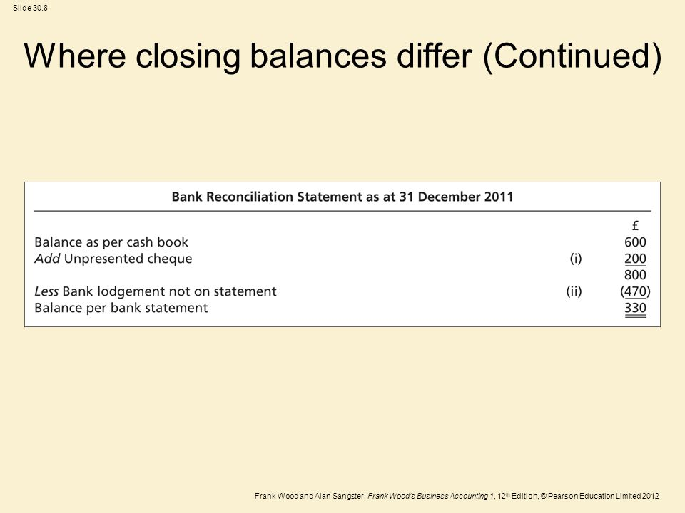 Frank Wood and Alan Sangster, Frank Woods Business Accounting 1, 12 th Edition, © Pearson Education Limited 2012 Slide 30.9 Dealing with a bank overdraft A cash book showing an overdrawn balance will have a balance brought down on the credit side.