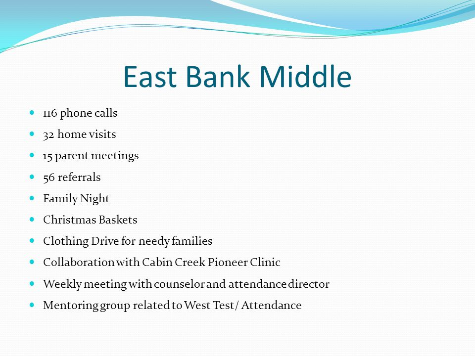 East Bank Middle 116 phone calls 32 home visits 15 parent meetings 56 referrals Family Night Christmas Baskets Clothing Drive for needy families Collaboration with Cabin Creek Pioneer Clinic Weekly meeting with counselor and attendance director Mentoring group related to West Test/ Attendance