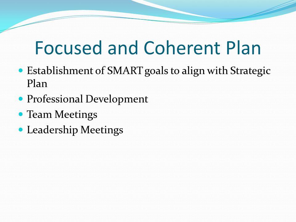 Focused and Coherent Plan Establishment of SMART goals to align with Strategic Plan Professional Development Team Meetings Leadership Meetings