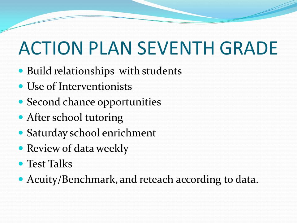 ACTION PLAN SEVENTH GRADE Build relationships with students Use of Interventionists Second chance opportunities After school tutoring Saturday school enrichment Review of data weekly Test Talks Acuity/Benchmark, and reteach according to data.