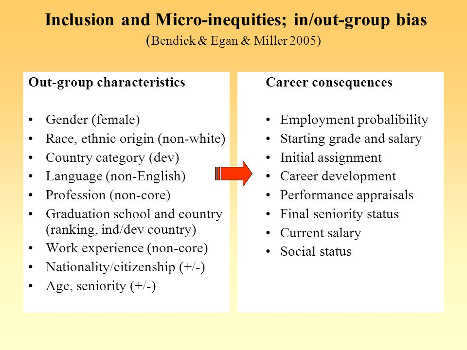 Inclusion and Micro-inequities; in/out-group bias ( Bendick & Egan & Miller 2005) Out-group characteristics Gender (female) Race, ethnic origin (non-white) Country category (dev) Language (non-English) Profession (non-core) Graduation school and country (ranking, ind/dev country) Work experience (non-core) Nationality/citizenship (+/-) Age, seniority (+/-) Career consequences Employment probalibility Starting grade and salary Initial assignment Career development Performance appraisals Final seniority status Current salary Social status