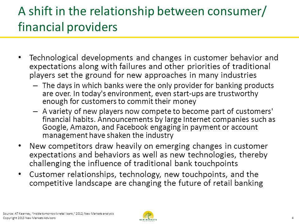 Copyright 2013 New Markets Advisors A shift in the relationship between consumer/ financial providers Technological developments and changes in custom