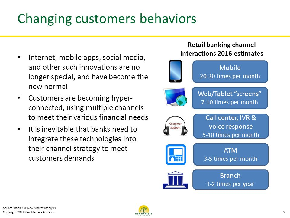 Copyright 2013 New Markets Advisors The irony in relationship banking The irony : – Banks already have access to more information about their customers than firms in almost any other industry – Many have built sophisticated data warehouses to collect and analyze this information …But far fewer have used this information to proactively understand customer behavior in order to make offerings that can expand and retain key relationships – More than 80% of respondents who experienced a major life event were not contacted by their bank – However, 70% of those who were contacted liked the experience 46 Source: Deloitte, Rebuilding the relationship bank: Delivering a complete customer experience, 2009 A framework for building enduring customer relation Create a customer-relationship business model Develop and utilize deep customer knowledge Segment customers by lifestyle Build a customer value metric Understand the evolving needs of individual customers Create relationship-based services and pricing