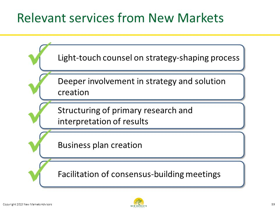 Copyright 2013 New Markets Advisors Relevant services from New Markets Light-touch counsel on strategy-shaping process Facilitation of consensus-build